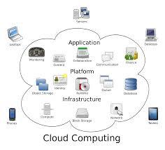 A felhő szolgáltatás előnyei